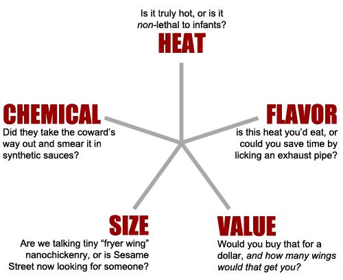pentagraph web